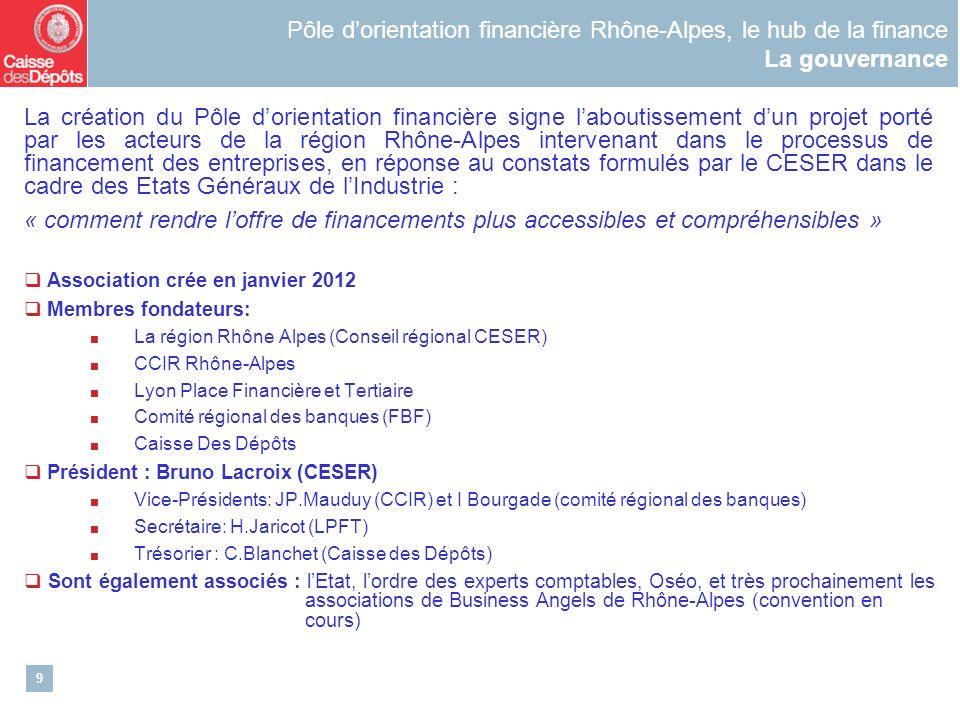 9 Pôle dorientation financière Rhône-Alpes, le hub de la finance La gouvernance La création du Pôle dorientation financière signe laboutissement dun p