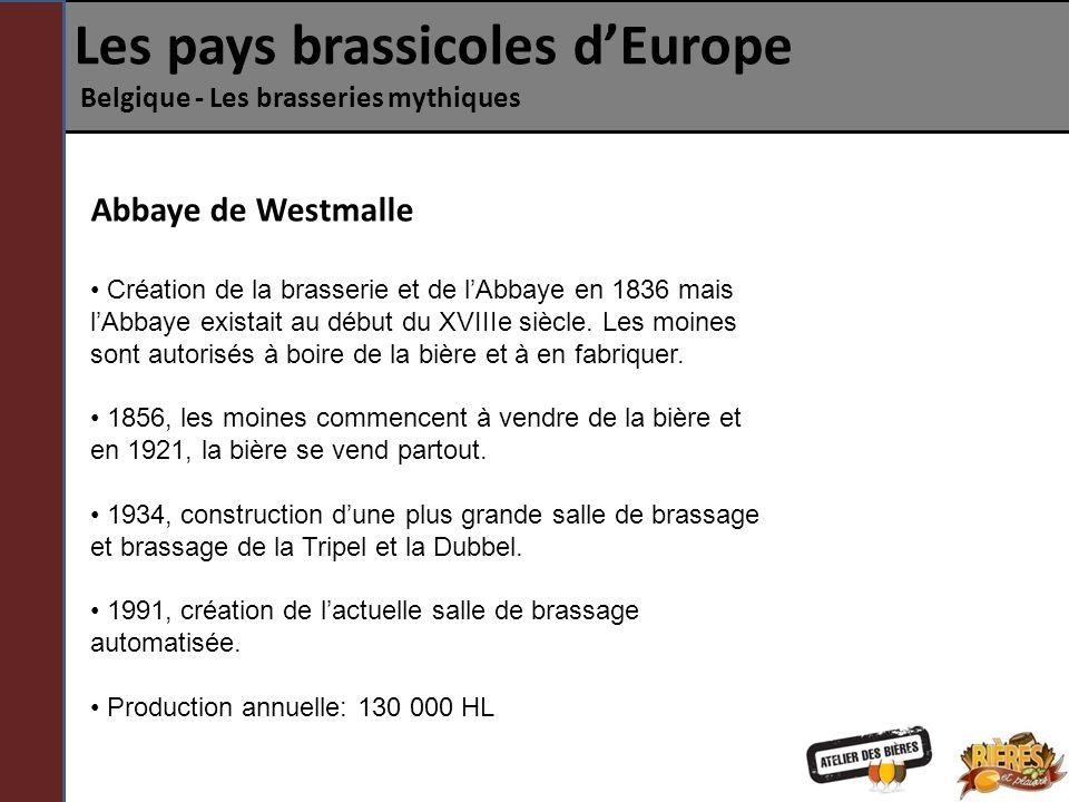 Les pays brassicoles dEurope Belgique - Les brasseries mythiques Abbaye de Westmalle Création de la brasserie et de lAbbaye en 1836 mais lAbbaye exist
