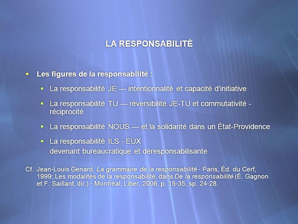 LA RESPONSABILITÉ Les figures de la responsabilité : La responsabilité JE intentionnalité et capacité dinitiative La responsabilité TU réversibilité J
