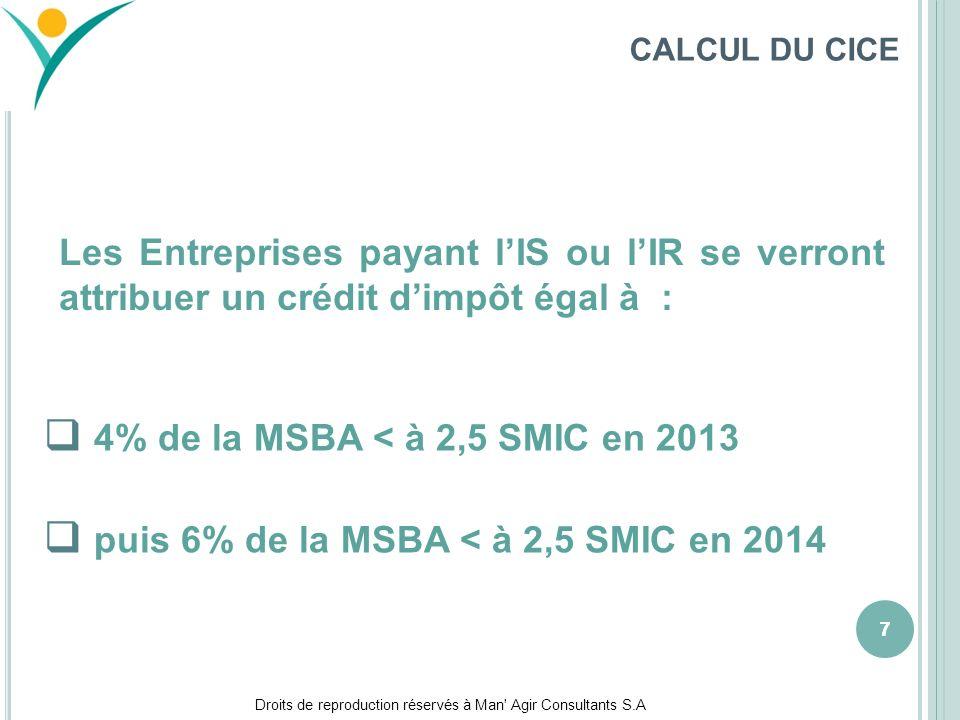 Droits de reproduction réservés à Man' Agir Consultants S.A 777 CALCUL DU CICE 4% de la MSBA < à 2,5 SMIC en 2013 puis 6% de la MSBA < à 2,5 SMIC en 2