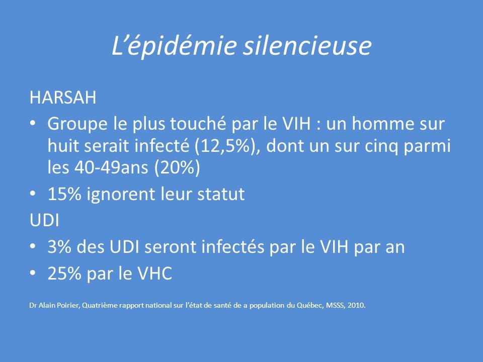 Lépidémie silencieuse HARSAH Groupe le plus touché par le VIH : un homme sur huit serait infecté (12,5%), dont un sur cinq parmi les 40-49ans (20%) 15
