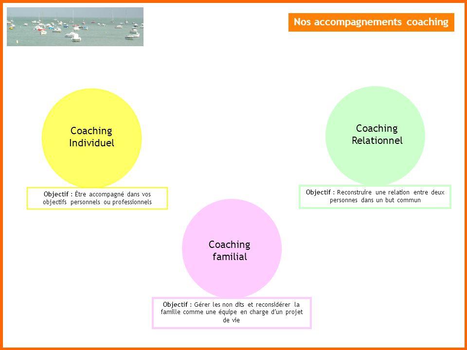 Les étapes dun coaching Prendre un coach c est se donner de la valeur .
