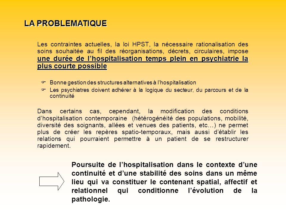 une durée de lhospitalisation temps plein en psychiatrie la plus courte possible Les contraintes actuelles, la loi HPST, la nécessaire rationalisation