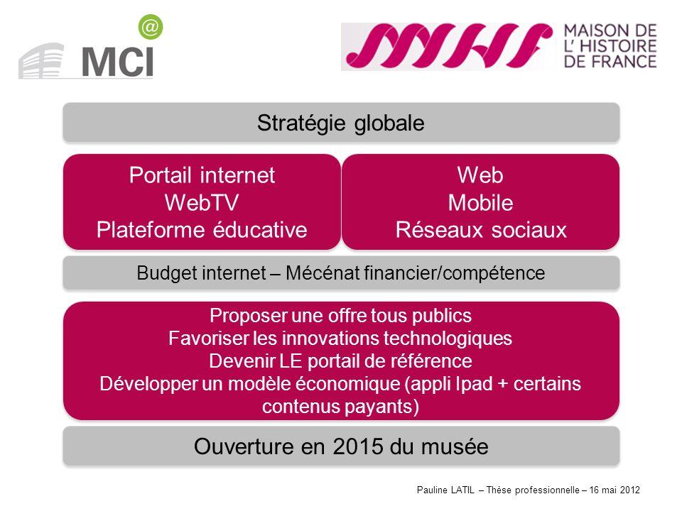Pauline LATIL – Thèse professionnelle – 16 mai 2012 Stratégie globale Portail internet WebTV Plateforme éducative Portail internet WebTV Plateforme éd