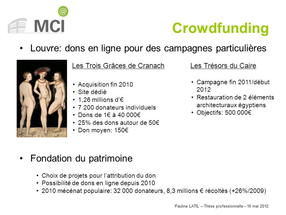 Pauline LATIL – Thèse professionnelle – 16 mai 2012 Louvre: dons en ligne pour des campagnes particulières Fondation du patrimoine Crowdfunding Les Tr