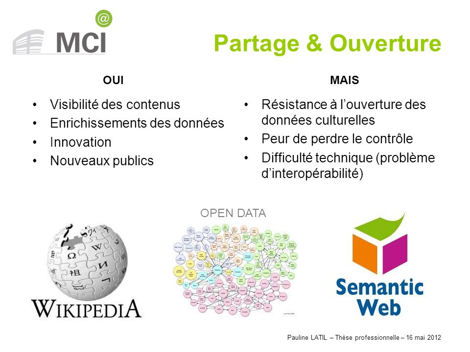 Pauline LATIL – Thèse professionnelle – 16 mai 2012 Visibilité des contenus Enrichissements des données Innovation Nouveaux publics Partage & Ouvertur