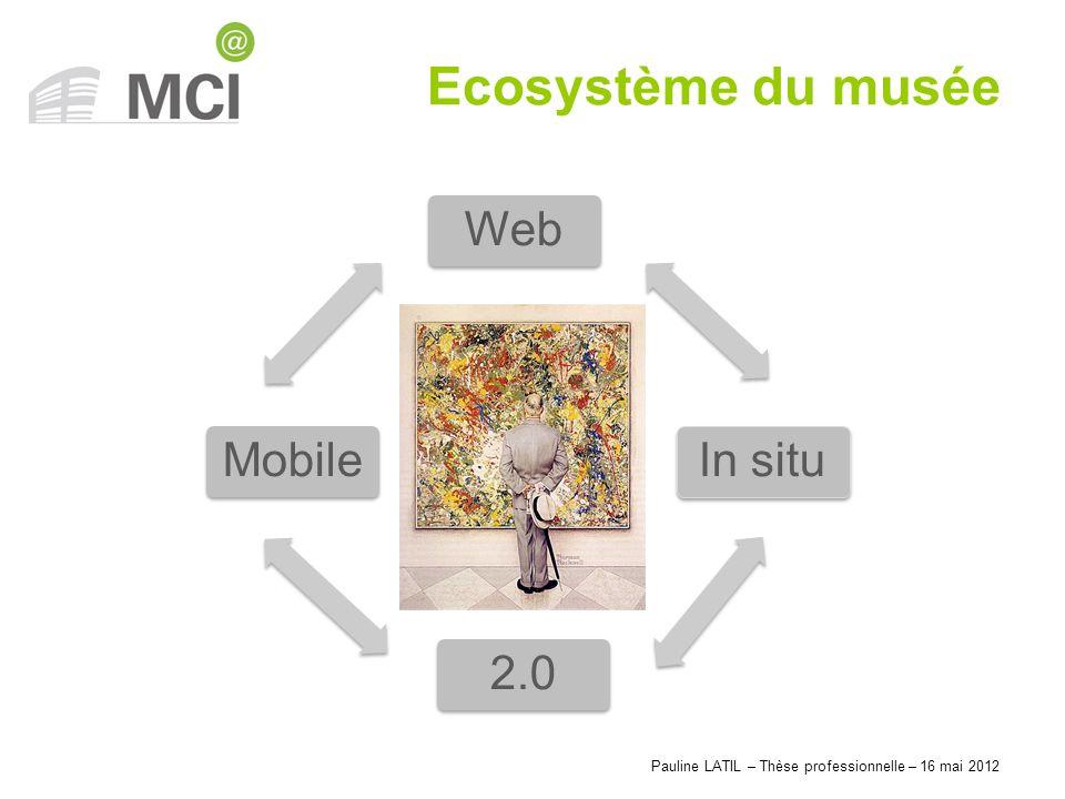 Pauline LATIL – Thèse professionnelle – 16 mai 2012 Ecosystème du musée WebIn situ2.0Mobile