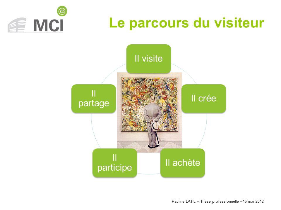 Pauline LATIL – Thèse professionnelle – 16 mai 2012 Il visiteIl créeIl achète Il participe Il partage Le parcours du visiteur