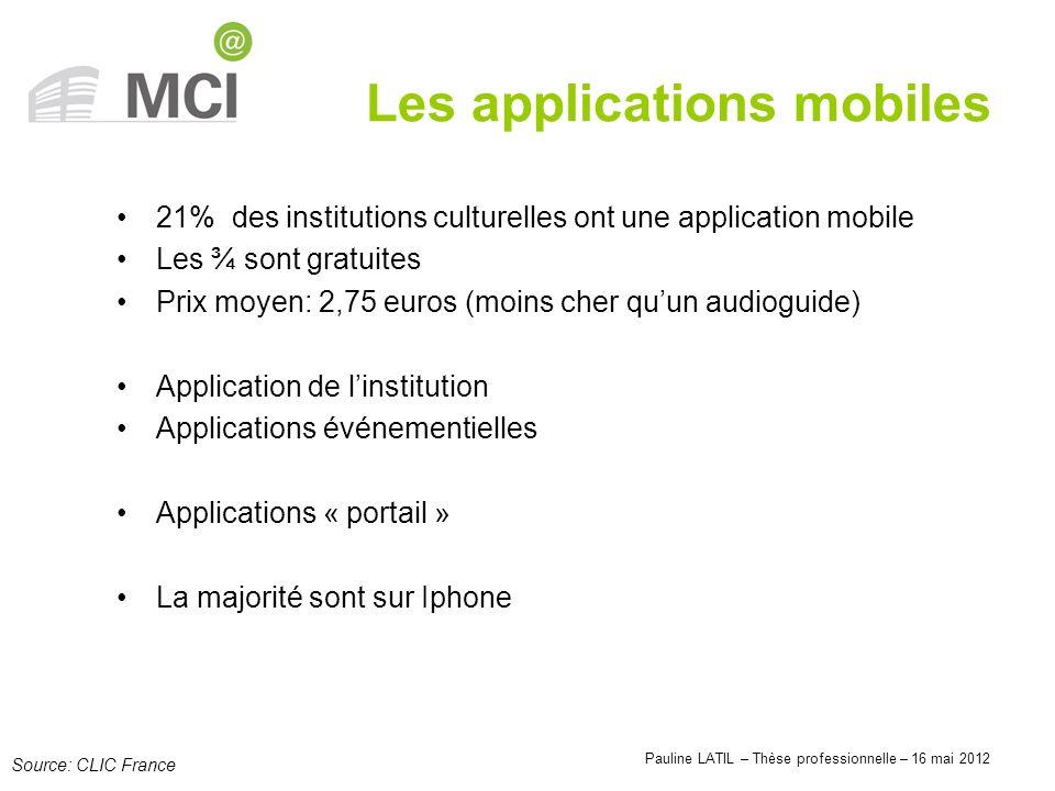 Pauline LATIL – Thèse professionnelle – 16 mai 2012 21% des institutions culturelles ont une application mobile Les ¾ sont gratuites Prix moyen: 2,75