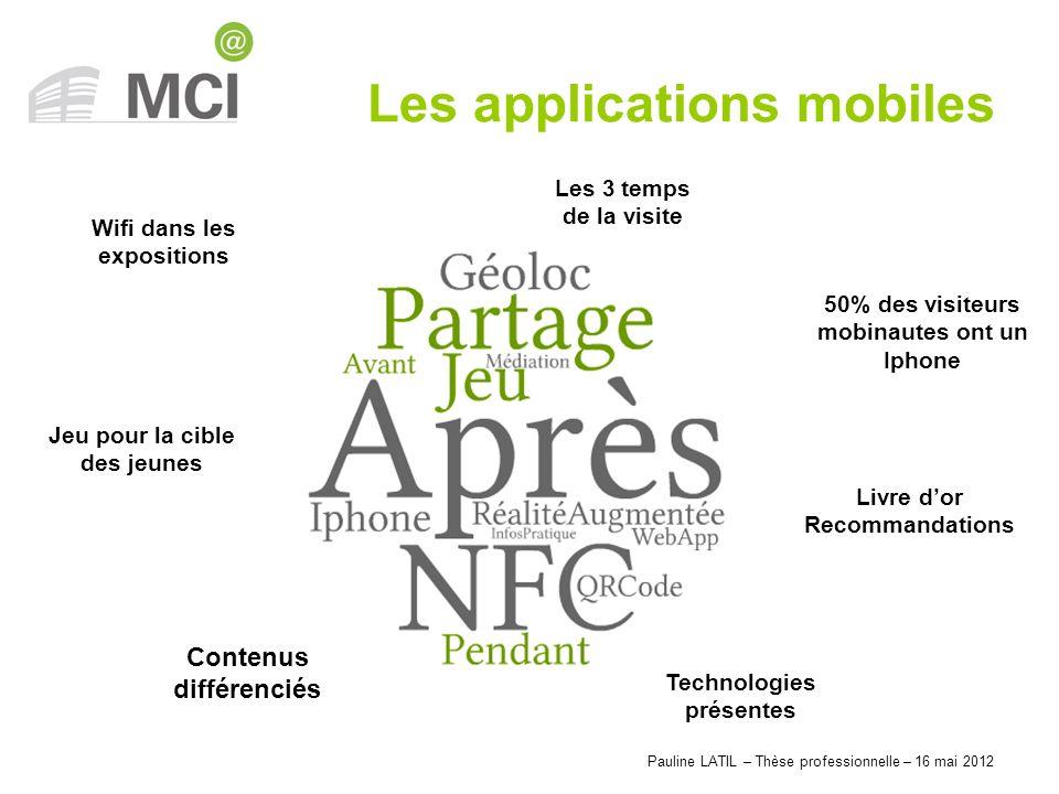 Pauline LATIL – Thèse professionnelle – 16 mai 2012 Les applications mobiles Jeu pour la cible des jeunes Les 3 temps de la visite Livre dor Recommand