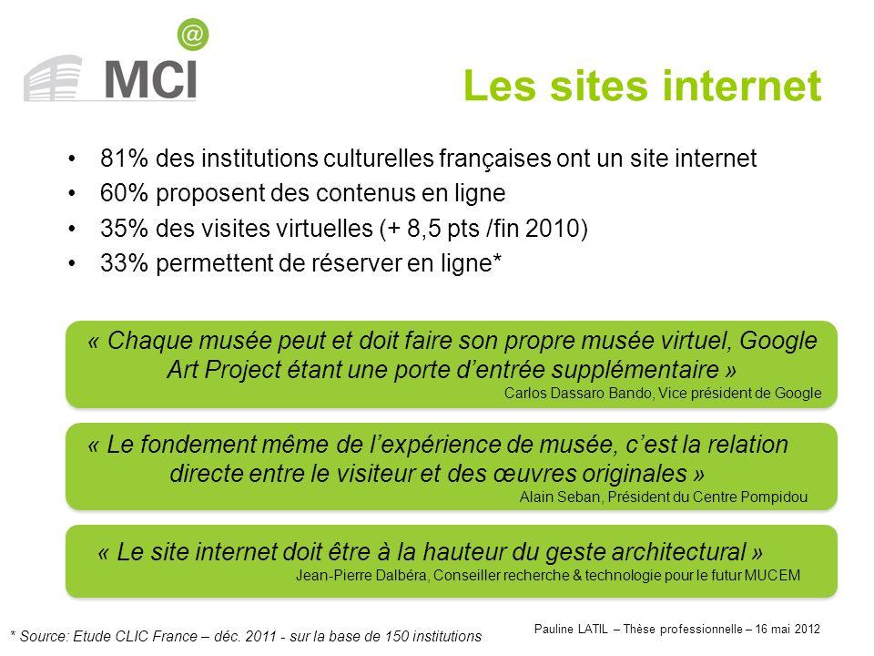 Pauline LATIL – Thèse professionnelle – 16 mai 2012 81% des institutions culturelles françaises ont un site internet 60% proposent des contenus en lig
