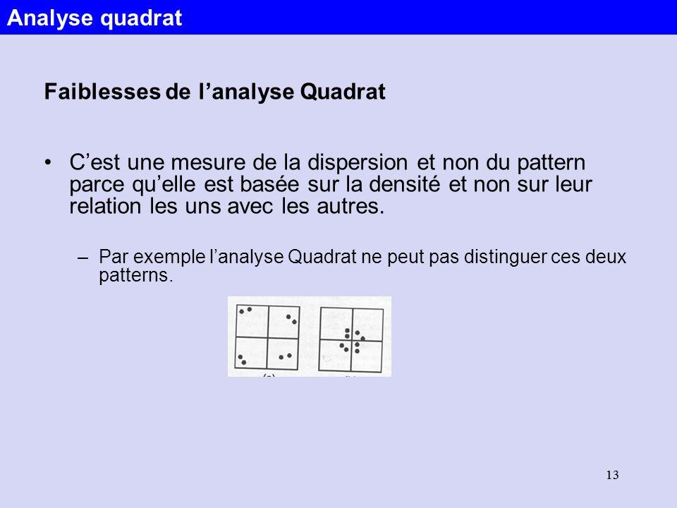 Faiblesses de lanalyse Quadrat Cest une mesure de la dispersion et non du pattern parce quelle est basée sur la densité et non sur leur relation les u