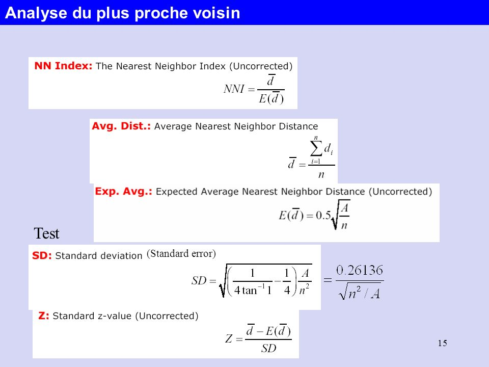 15 (Standard error) Test Analyse du plus proche voisin