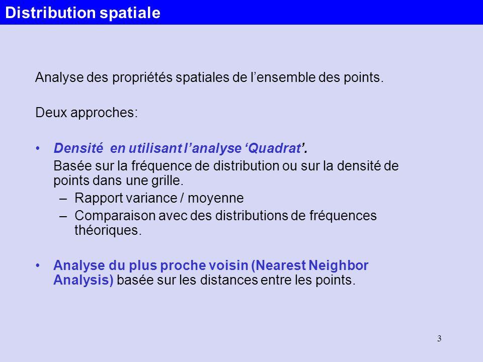 3 Analyse des propriétés spatiales de lensemble des points. Deux approches: Densité en utilisant lanalyse Quadrat. Basée sur la fréquence de distribut
