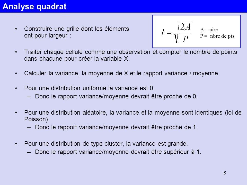6 N = nombre de Quadrats = 10 RANDOM UNIFORME CLUSTER Formule de la variance 2 random x cluster x uniforme x Analyse quadrat