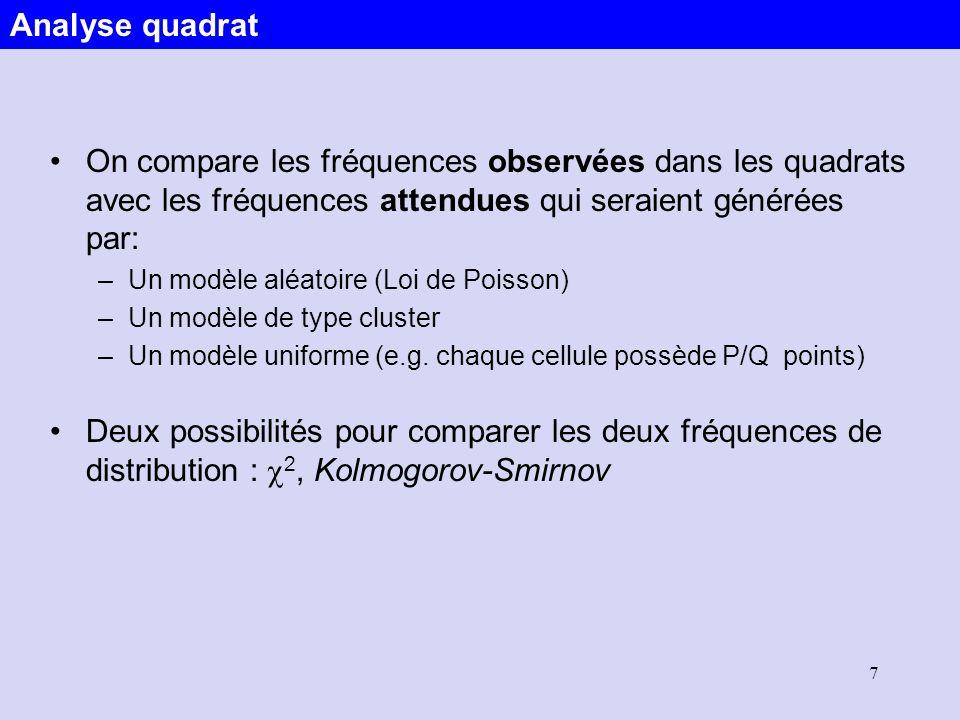 7 On compare les fréquences observées dans les quadrats avec les fréquences attendues qui seraient générées par: –Un modèle aléatoire (Loi de Poisson)