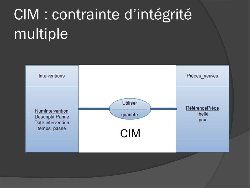 CIM : contrainte dintégrité multiple NumIntervention, Reference_Pieces_ne uves quantité 1,33 2,25 3,17