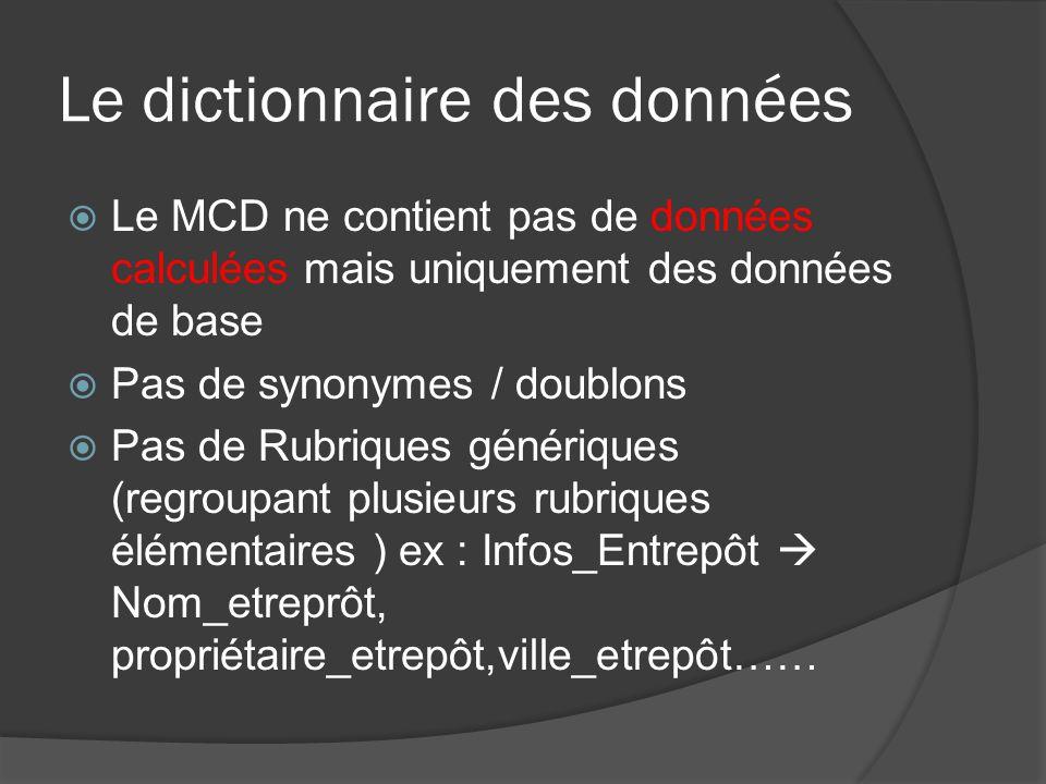 Matrice des dépendances fonctionnelles Permet de déterminer à partir du dictionnaire des données les identifiants et les relations bâties autour deux Les identifiants comportent au moins un X dans la colonne Pour les propriétés isolées des DF élémentaires sont crées par concaténation didentifiants
