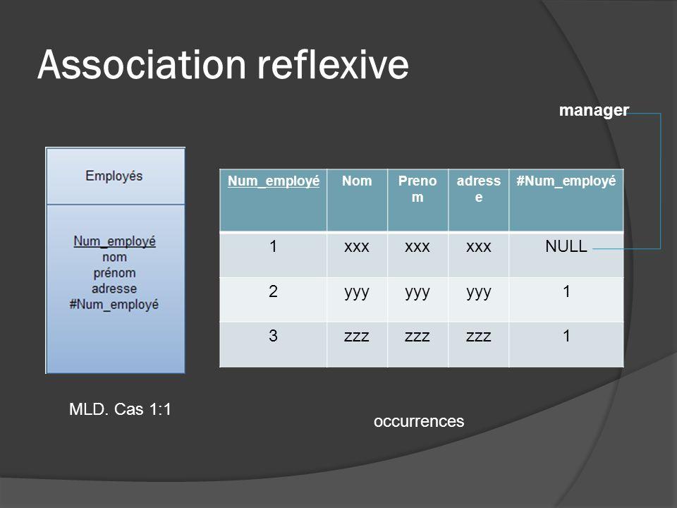 Dimension des associations: Binaire MCD: Association binaire