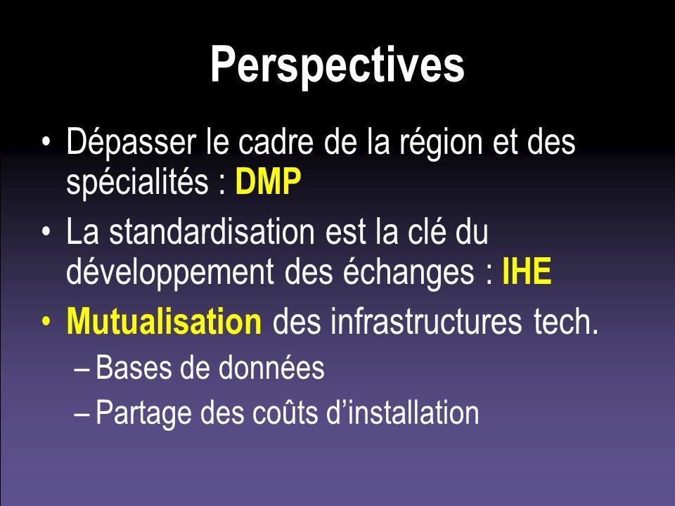 Perspectives Dépasser le cadre de la région et des spécialités : DMP La standardisation est la clé du développement des échanges : IHE Mutualisation d