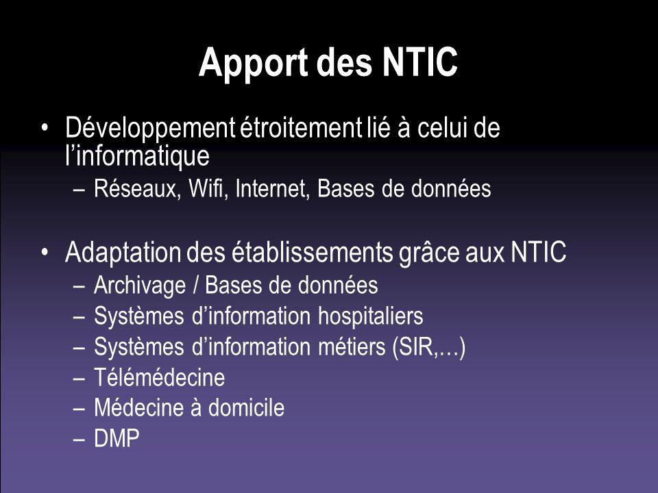 Apport des NTIC Développement étroitement lié à celui de linformatique –Réseaux, Wifi, Internet, Bases de données Adaptation des établissements grâce