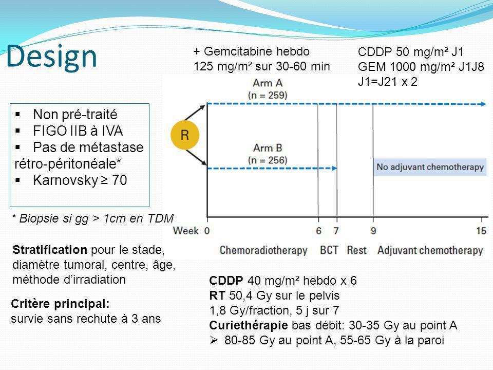 Design Non pré-traité FIGO IIB à IVA Pas de métastase rétro-péritonéale* Karnovsky 70 * Biopsie si gg > 1cm en TDM Stratification pour le stade, diamè