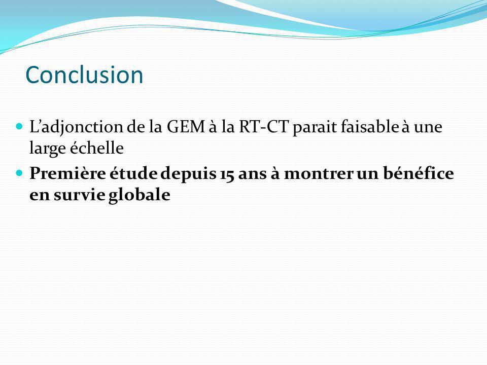 Conclusion Ladjonction de la GEM à la RT-CT parait faisable à une large échelle Première étude depuis 15 ans à montrer un bénéfice en survie globale