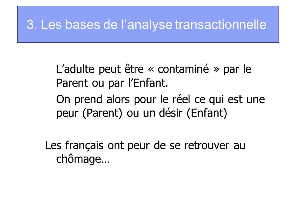 3. Les bases de lanalyse transactionnelle Ladulte peut être « contaminé » par le Parent ou par lEnfant. On prend alors pour le réel ce qui est une peu