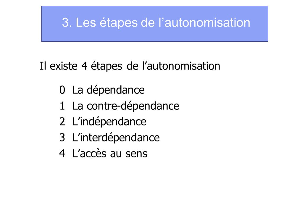 3. Les étapes de lautonomisation Il existe 4 étapes de lautonomisation 0 La dépendance 1 La contre-dépendance 2 Lindépendance 3 Linterdépendance 4 Lac
