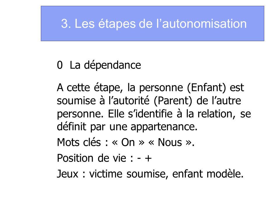 3. Les étapes de lautonomisation 0 La dépendance A cette étape, la personne (Enfant) est soumise à lautorité (Parent) de lautre personne. Elle sidenti