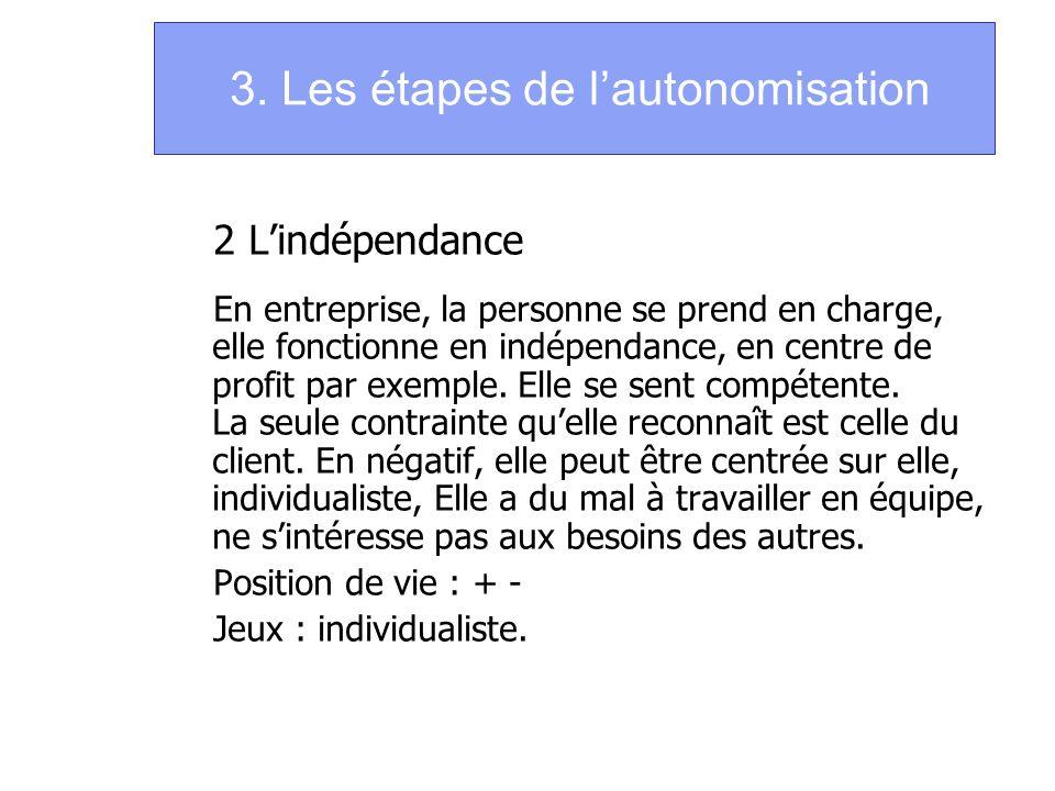 3. Les étapes de lautonomisation 2 Lindépendance En entreprise, la personne se prend en charge, elle fonctionne en indépendance, en centre de profit p
