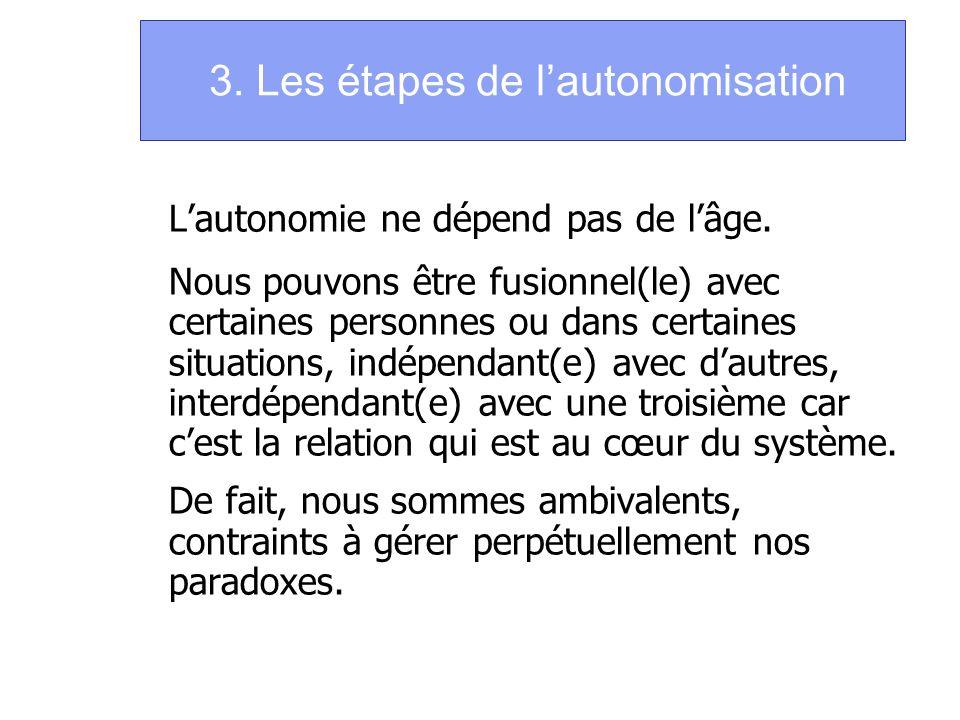 3. Les étapes de lautonomisation Lautonomie ne dépend pas de lâge. Nous pouvons être fusionnel(le) avec certaines personnes ou dans certaines situatio