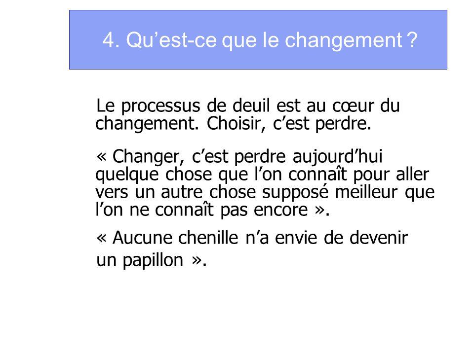 4. Quest-ce que le changement ? Le processus de deuil est au cœur du changement. Choisir, cest perdre. « Changer, cest perdre aujourdhui quelque chose