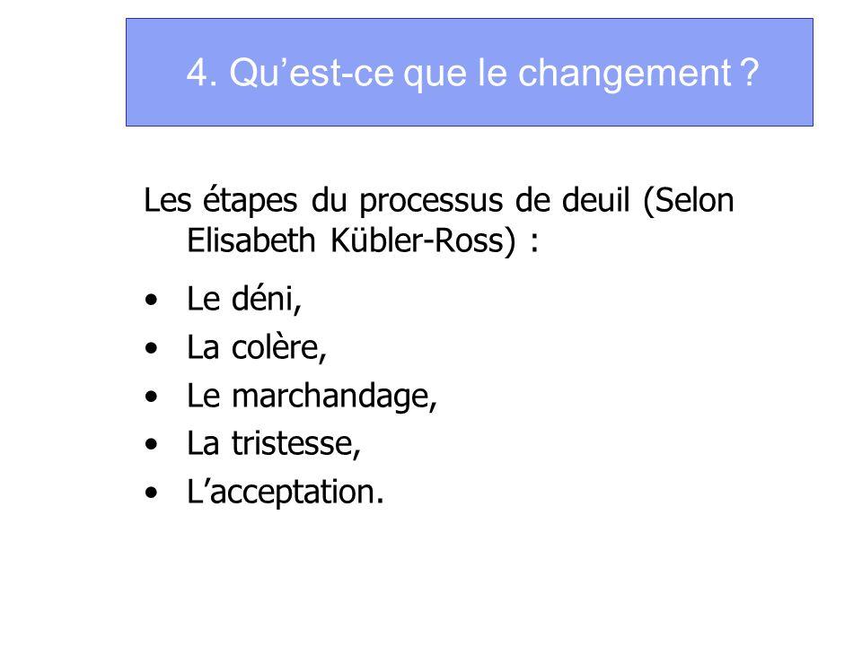4. Quest-ce que le changement ? Les étapes du processus de deuil (Selon Elisabeth Kübler-Ross) : Le déni, La colère, Le marchandage, La tristesse, Lac