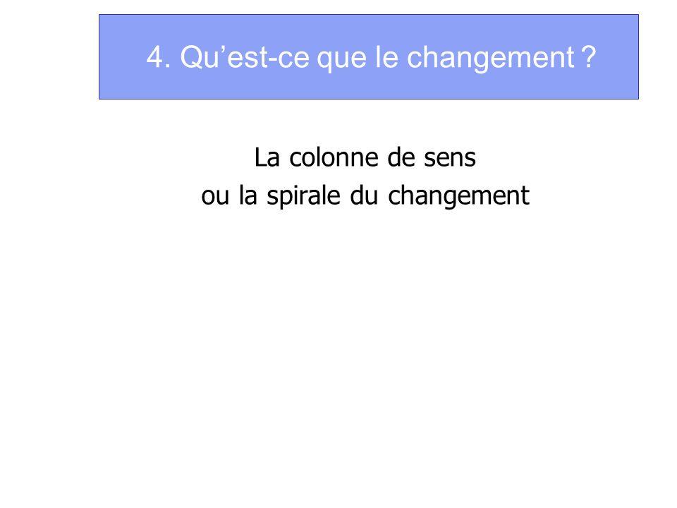 4. Quest-ce que le changement ? La colonne de sens ou la spirale du changement