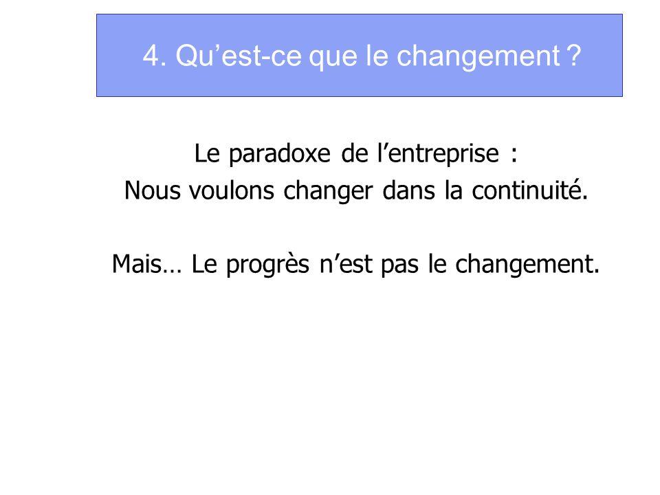 4. Quest-ce que le changement ? Le paradoxe de lentreprise : Nous voulons changer dans la continuité. Mais… Le progrès nest pas le changement.