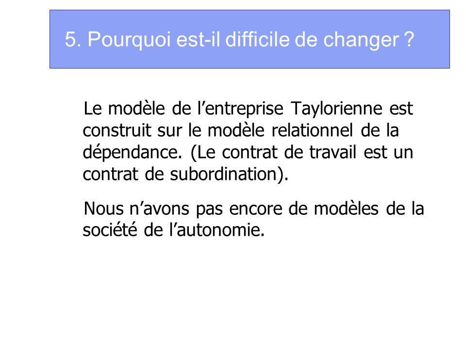 5. Pourquoi est-il difficile de changer ? Le modèle de lentreprise Taylorienne est construit sur le modèle relationnel de la dépendance. (Le contrat d