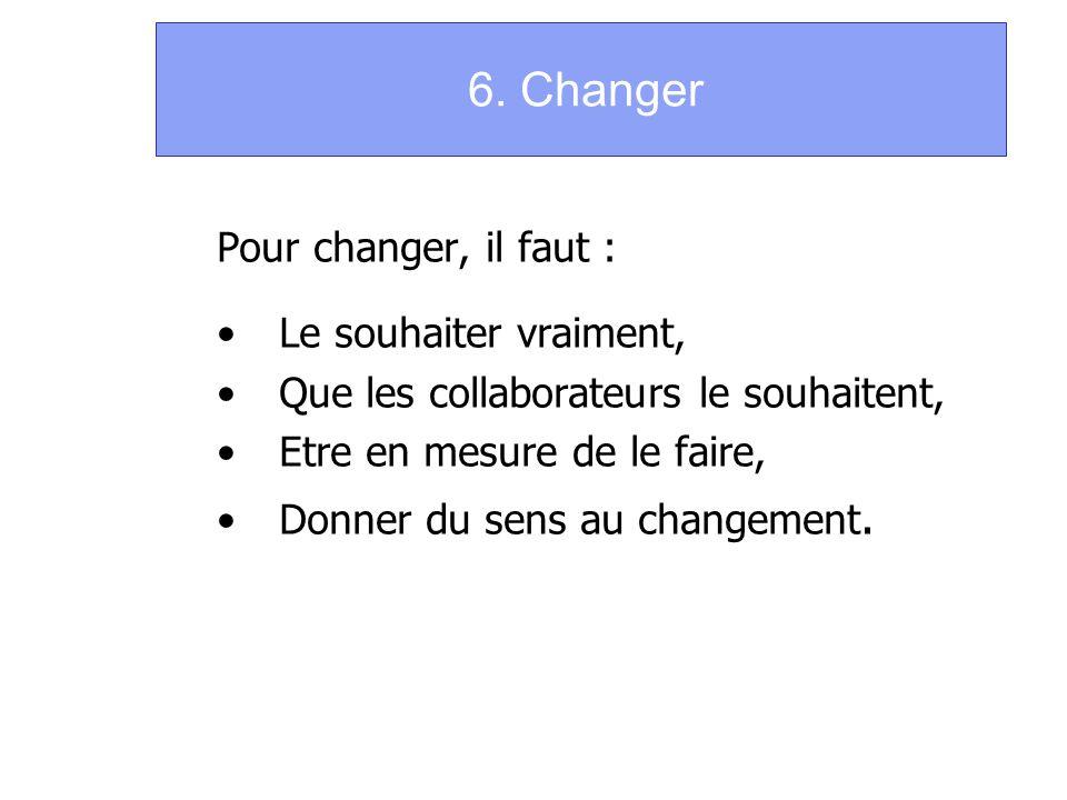 6. Changer Pour changer, il faut : Le souhaiter vraiment, Que les collaborateurs le souhaitent, Etre en mesure de le faire, Donner du sens au changeme