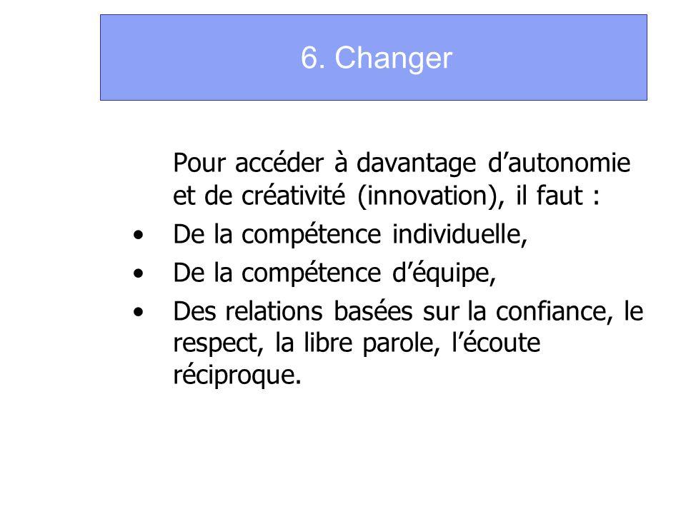 6. Changer Pour accéder à davantage dautonomie et de créativité (innovation), il faut : De la compétence individuelle, De la compétence déquipe, Des r