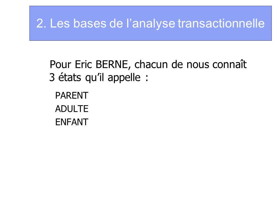 2. Les bases de lanalyse transactionnelle Pour Eric BERNE, chacun de nous connaît 3 états quil appelle : PARENT ADULTE ENFANT