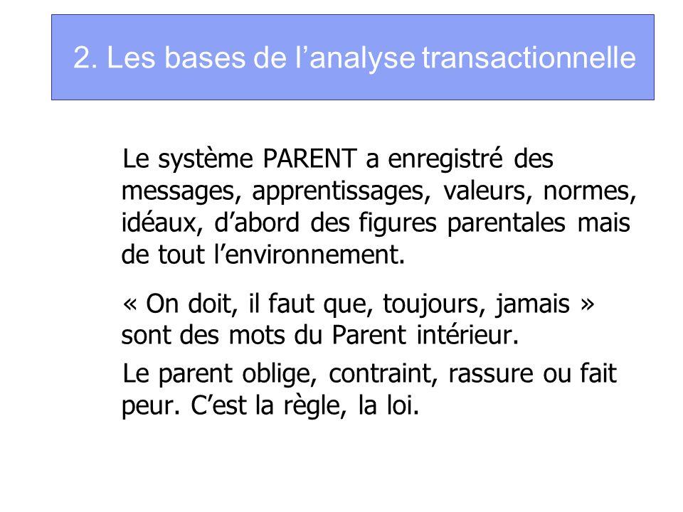 2. Les bases de lanalyse transactionnelle Le système PARENT a enregistré des messages, apprentissages, valeurs, normes, idéaux, dabord des figures par