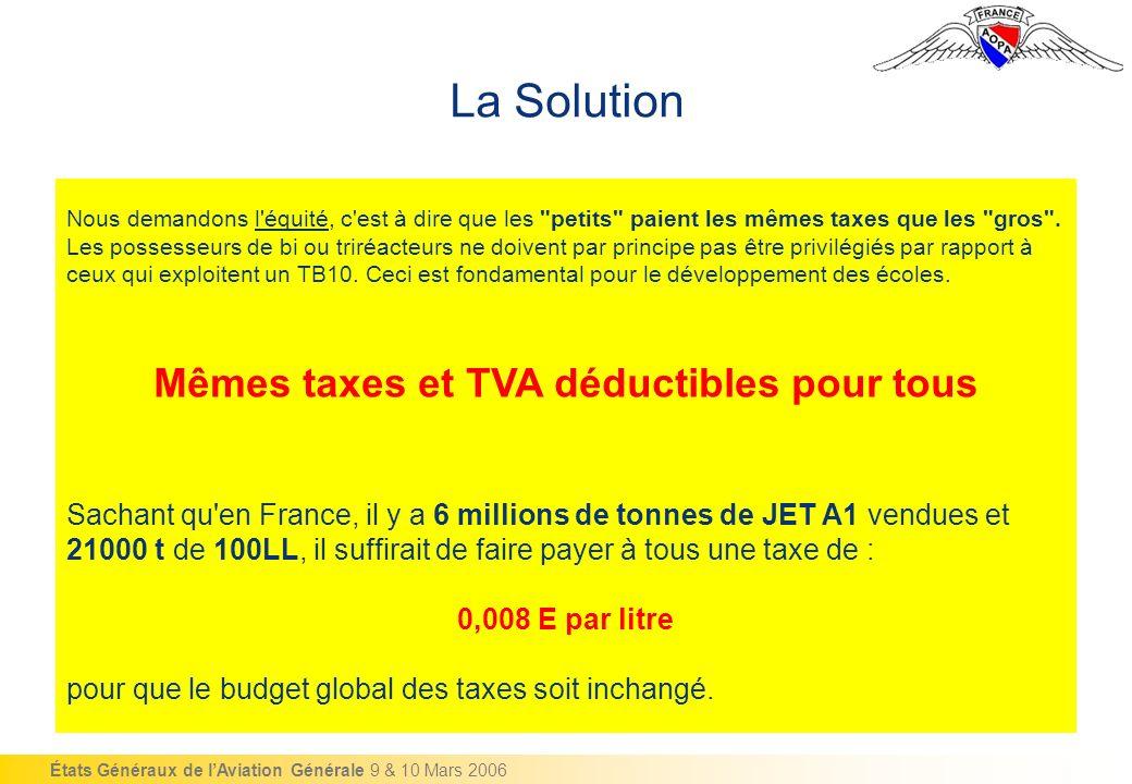 États Généraux de lAviation Générale 9 & 10 Mars 2006 La Solution Nous demandons l équité, c est à dire que les petits paient les mêmes taxes que les gros .