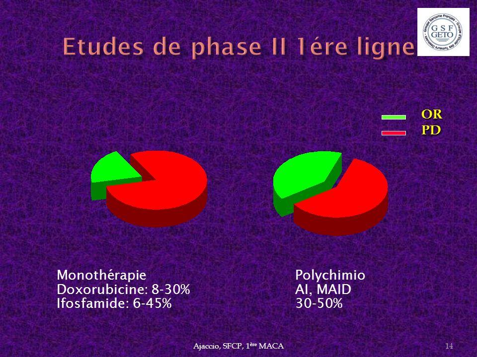 MonothérapiePolychimio Doxorubicine: 8-30%AI, MAID Ifosfamide: 6-45%30-50% ORPD Ajaccio, SFCP, 1 ère MACA14
