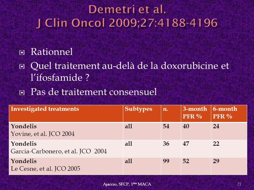 Ajaccio, SFCP, 1 ère MACA21 Rationnel Quel traitement au-delà de la doxorubicine et lifosfamide ? Pas de traitement consensuel Investigated treatments