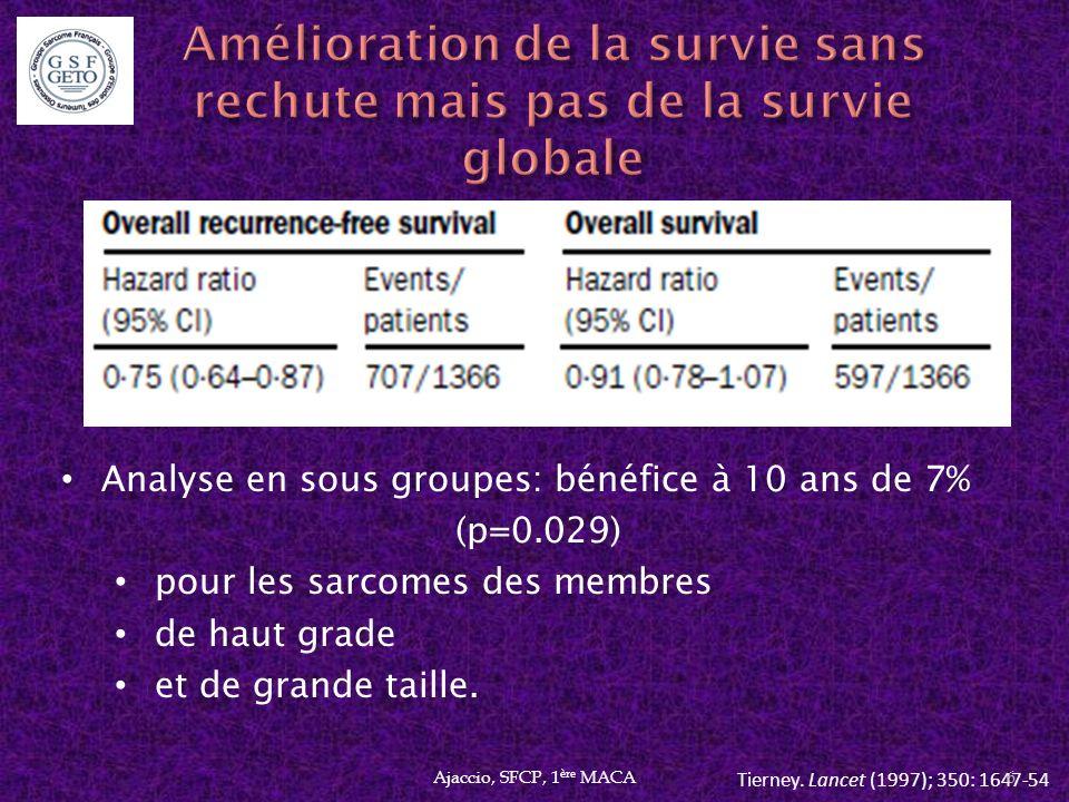 Analyse en sous groupes: bénéfice à 10 ans de 7% (p=0.029) pour les sarcomes des membres de haut grade et de grande taille. Tierney. Lancet (1997); 35