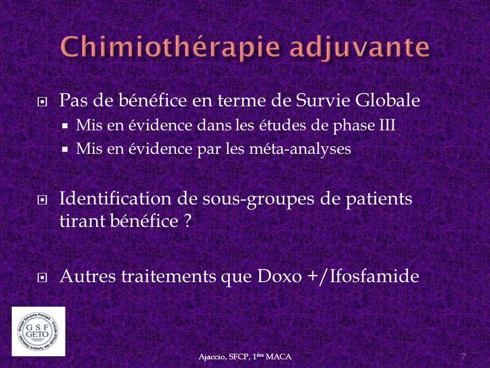 Protocoles avec efficacité après doxorubicine(PFS/OS) Ifosfamide 9 g/m² Ifosfamide 5 g/m² 4.2/9.0 1.5/11.0 De manière discutable (1 essai + sur 6) Gemcitabine (LMS) (idem à G+D) 4.2/14.0 Protocoles avec efficacité après doxo et Ifo(PFS/OS) Gemcitabine + DTIC (sup à DTIC) 4.2/17.0 Yondelis 1.5 mg/m²/3 sem (sup à Yondelis hebdo) 4.2/12.0 Pazopanib (sup à placebo) 5.0/12.0 Ajaccio, SFCP, 1 ère MACA28