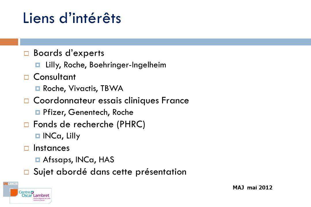 Liens dintérêts Boards dexperts Lilly, Roche, Boehringer-Ingelheim Consultant Roche, Vivactis, TBWA Coordonnateur essais cliniques France Pfizer, Gene