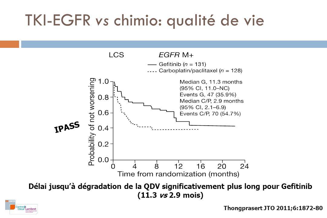 Délai jusquà dégradation de la QDV significativement plus long pour Gefitinib (11.3 vs 2.9 mois) IPASS, Qualité de vie (patients EGFR mutés) Thongpras