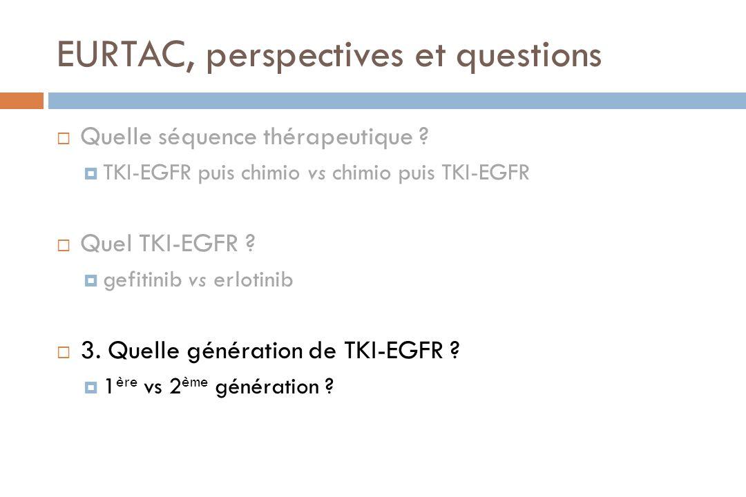 EURTAC, perspectives et questions Quelle séquence thérapeutique ? TKI-EGFR puis chimio vs chimio puis TKI-EGFR Quel TKI-EGFR ? gefitinib vs erlotinib