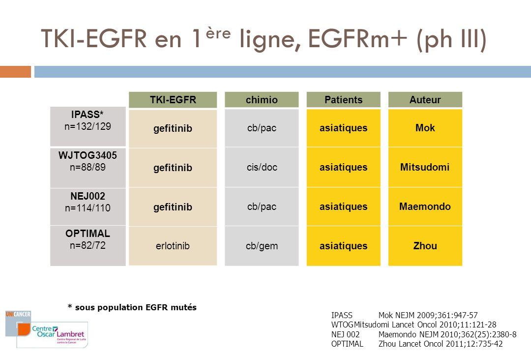 TKI-EGFR gefitinib erlotinib * sous population EGFR mutés chimio cb/pac cis/doc cb/pac cb/gem IPASS* n=132/129 WJTOG3405 n=88/89 NEJ002 n=114/110 OPTI